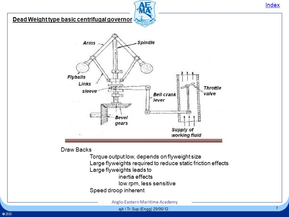 Dead Weight type basic centrifugal governor