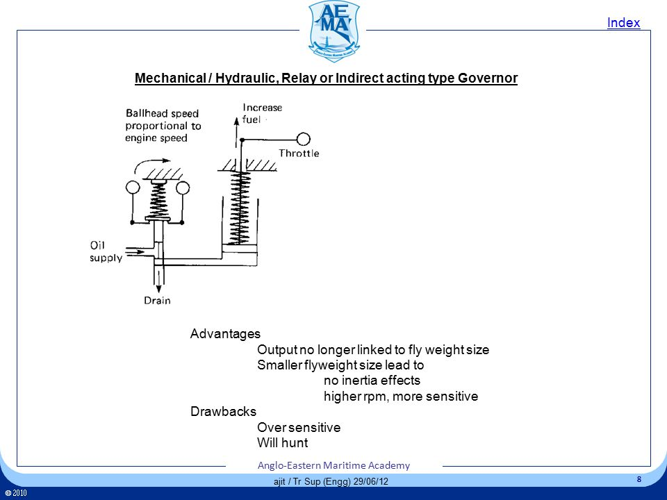 Mechanical / Hydraulic, Relay or Indirect acting type Governor