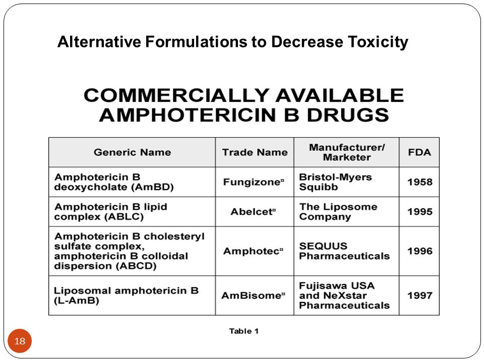 Alternative Formulations to Decrease Toxicity