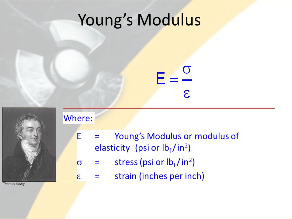 Young's Modulus Where: