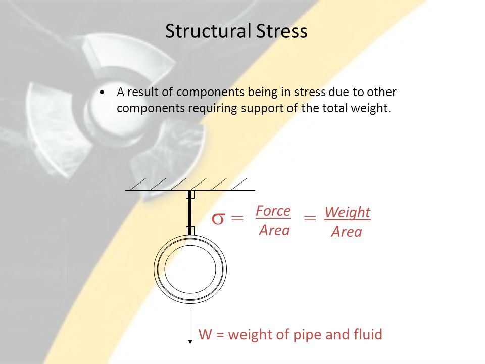  Structural Stress = Force Weight Area W = weight of pipe and fluid