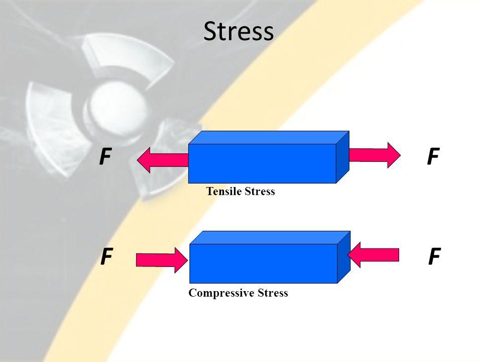 Stress F F Tensile Stress F F Compressive Stress
