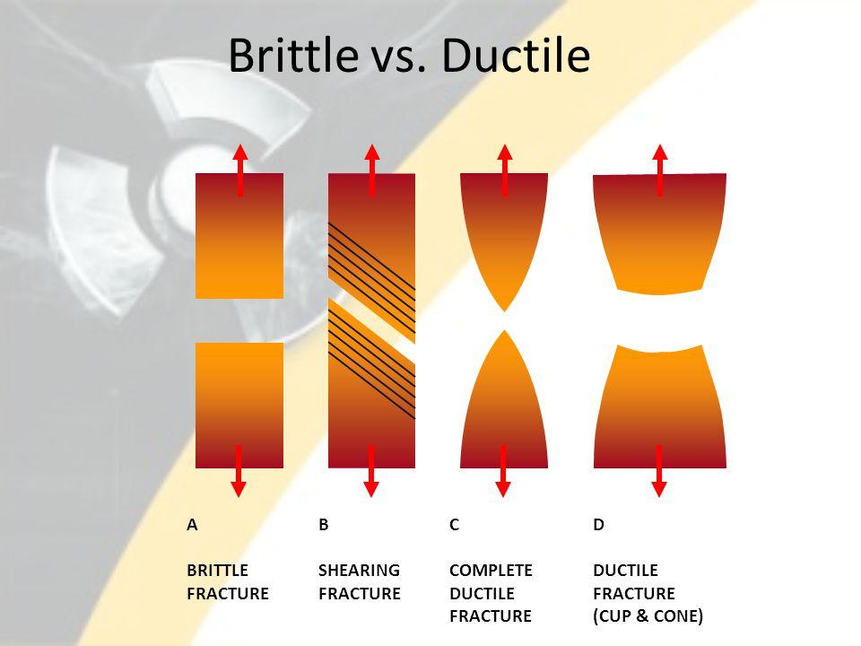 Brittle vs. Ductile A BRITTLE FRACTURE B SHEARING C COMPLETE DUCTILE D