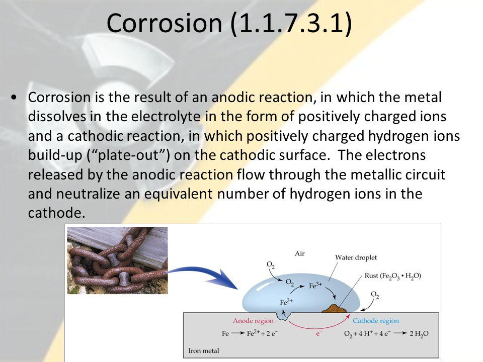 Corrosion (1.1.7.3.1)
