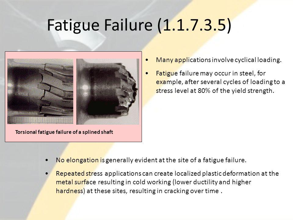 Fatigue Failure (1.1.7.3.5) Torsional fatigue failure of a splined shaft. Many applications involve cyclical loading.