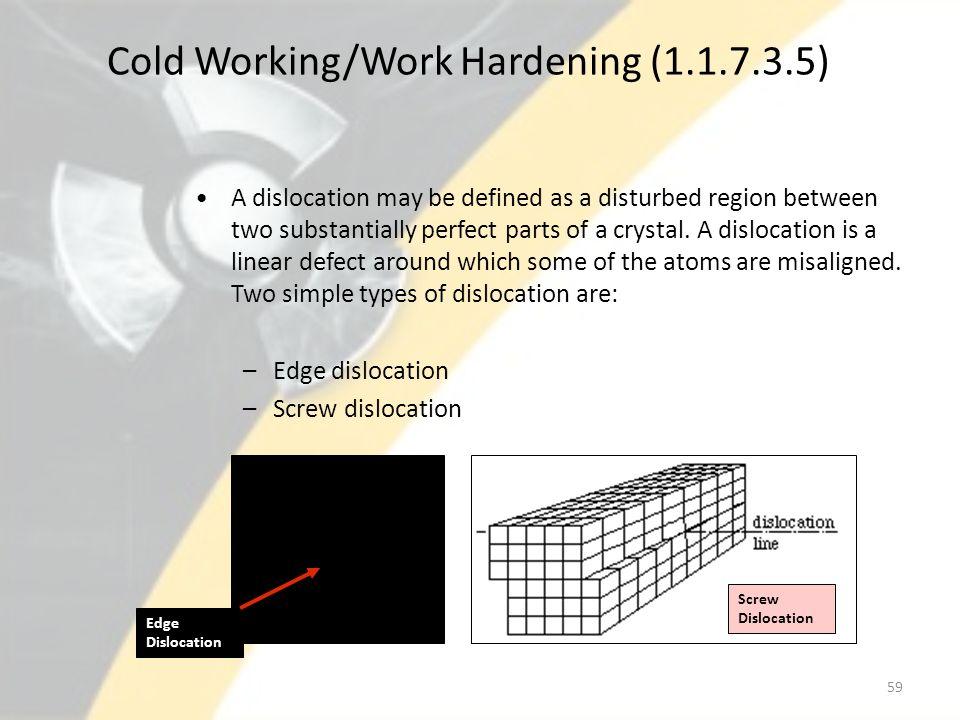 Cold Working/Work Hardening (1.1.7.3.5)