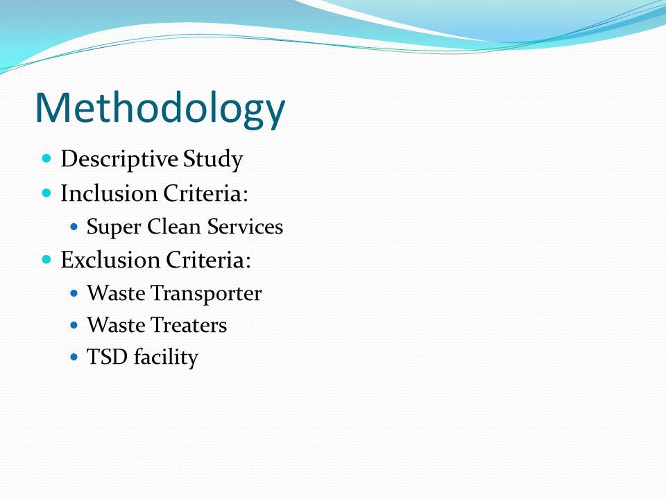 Methodology Descriptive Study Inclusion Criteria: Exclusion Criteria: