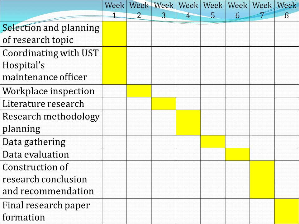 topic selection for research paper