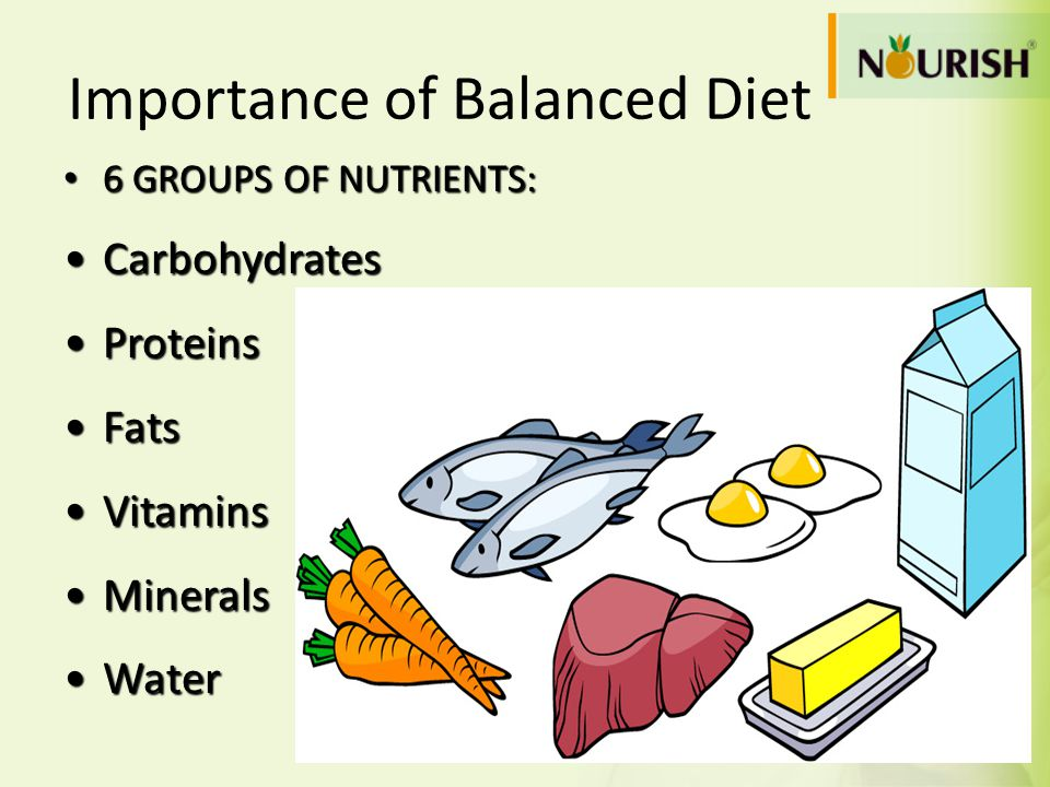 Importance of Balanced Diet