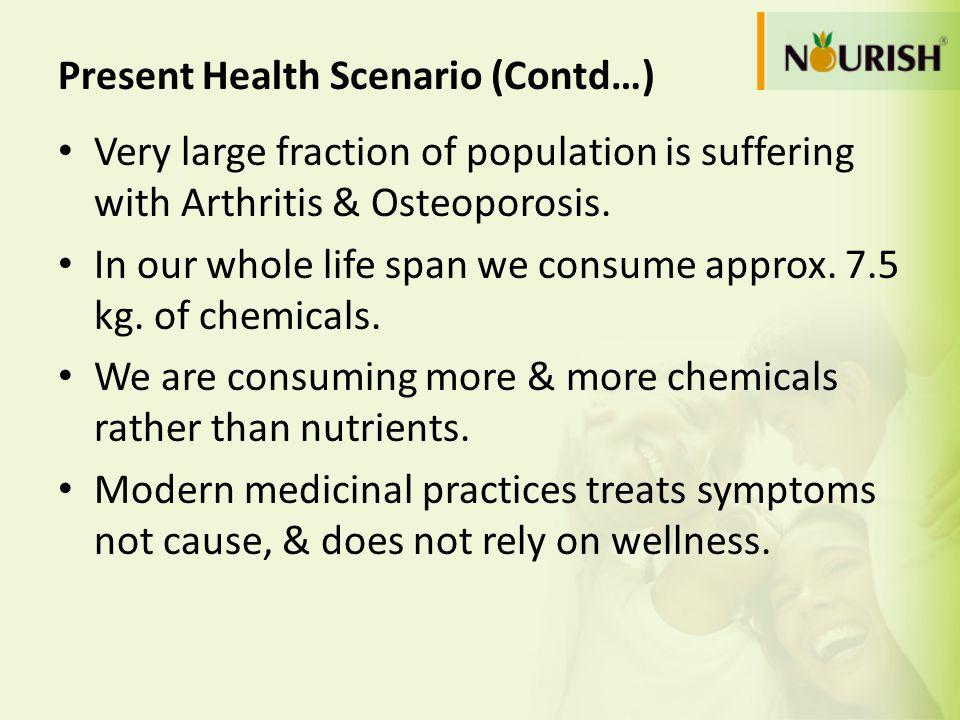Present Health Scenario (Contd…)