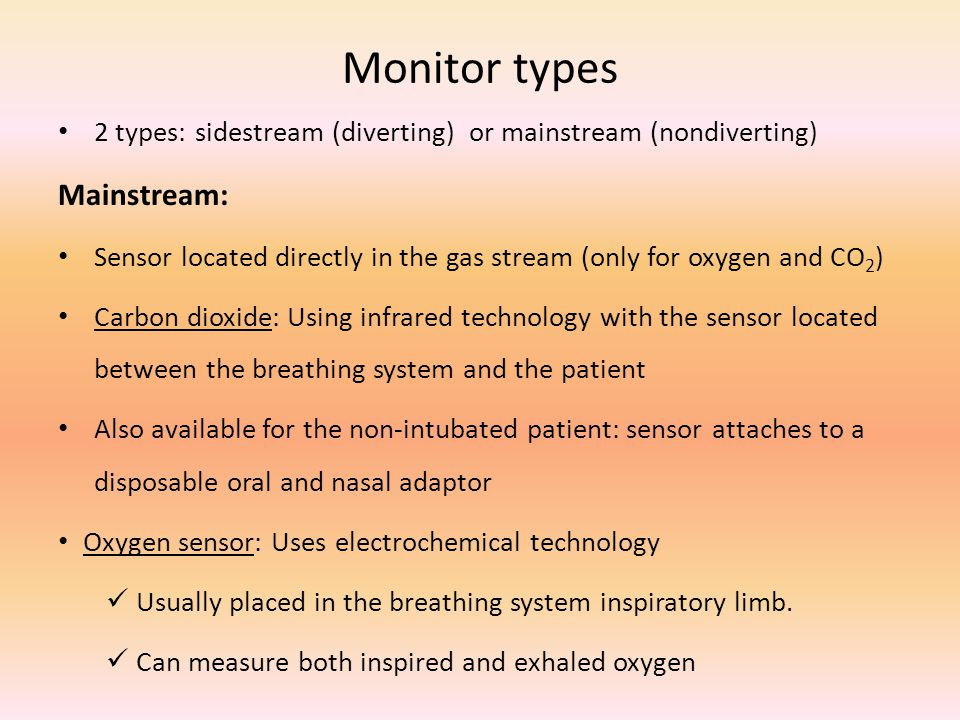 Monitor types Mainstream: