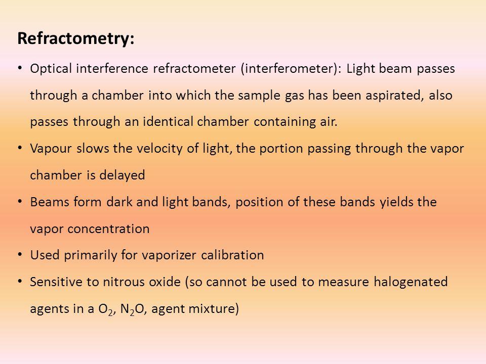 Refractometry: