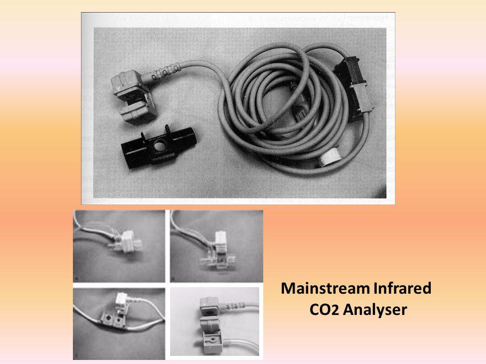 Mainstream Infrared CO2 Analyser
