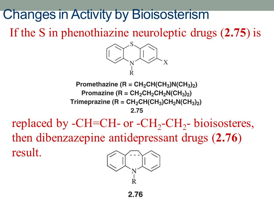 Changes in Activity by Bioisosterism