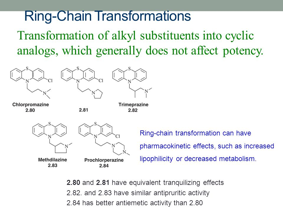 Ring-Chain Transformations