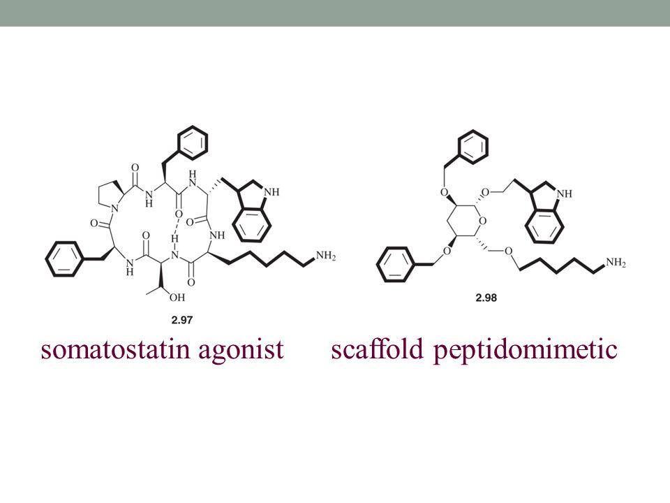somatostatin agonist scaffold peptidomimetic