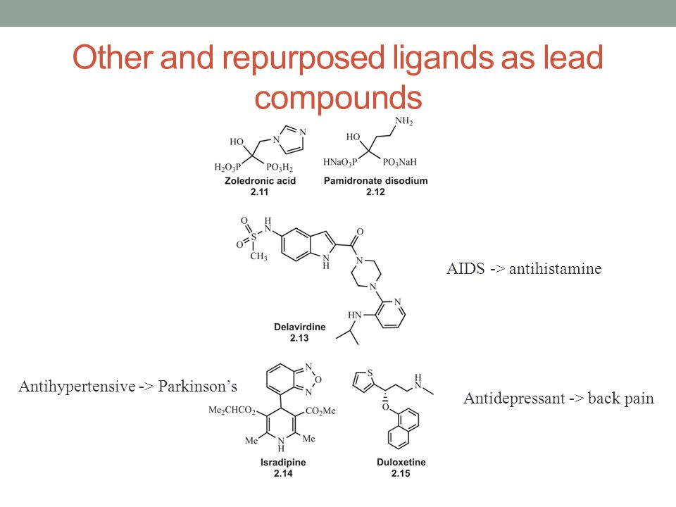 Other and repurposed ligands as lead compounds