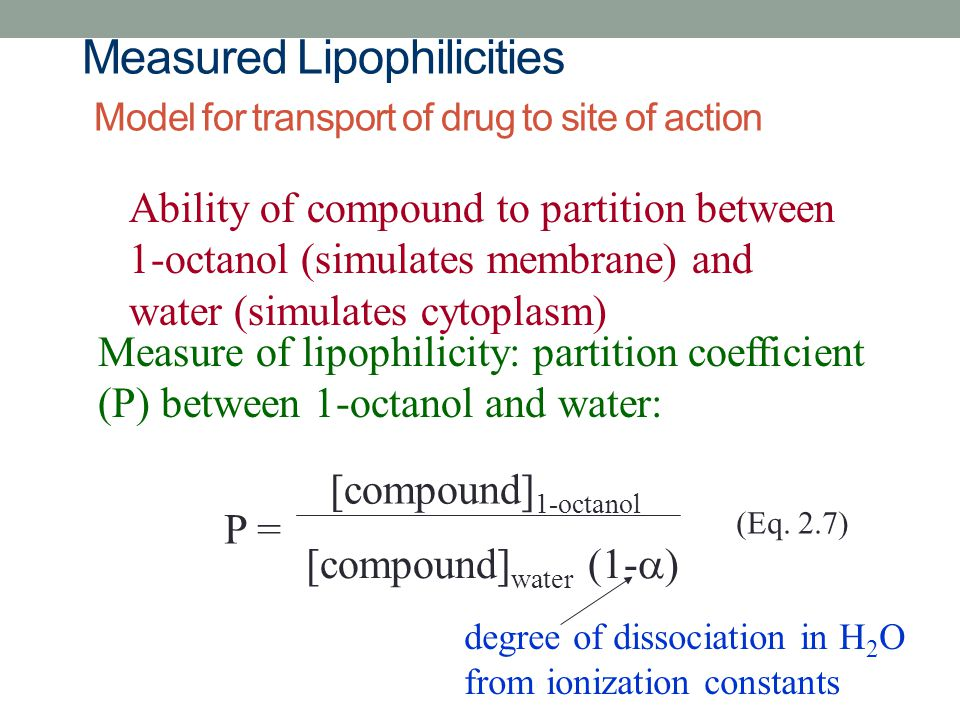 Measured Lipophilicities Model for transport of drug to site of action