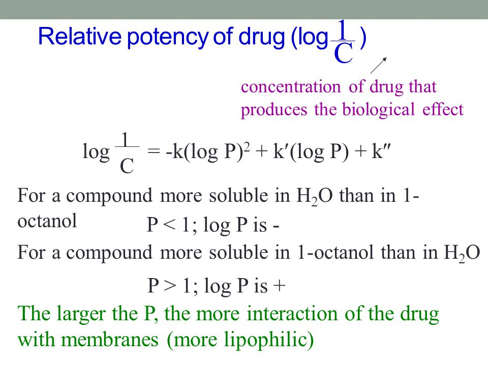 Relative potency of drug (log )