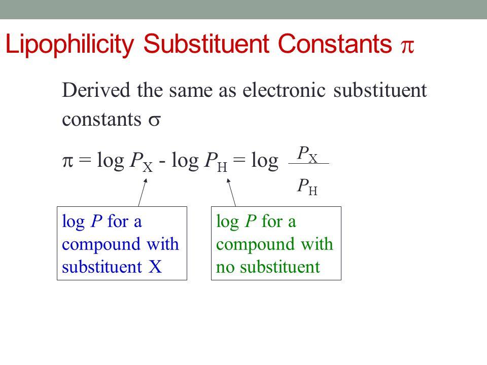 Lipophilicity Substituent Constants p