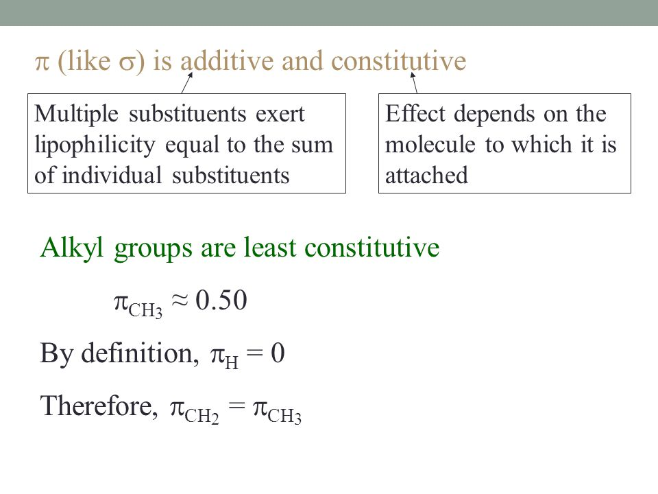  (like ) is additive and constitutive