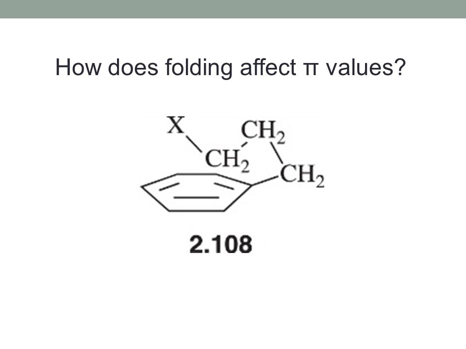 How does folding affect π values