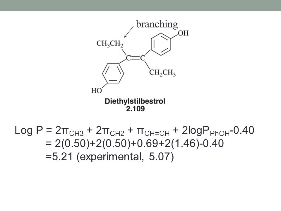 Log P = 2πCH3 + 2πCH2 + πCH=CH + 2logPPhOH-0.40