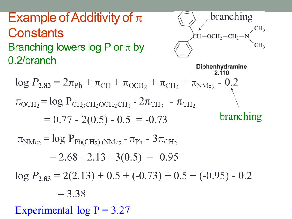 Example of Additivity of  Constants Branching lowers log P or  by 0