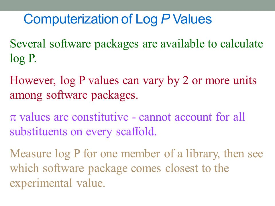 Computerization of Log P Values