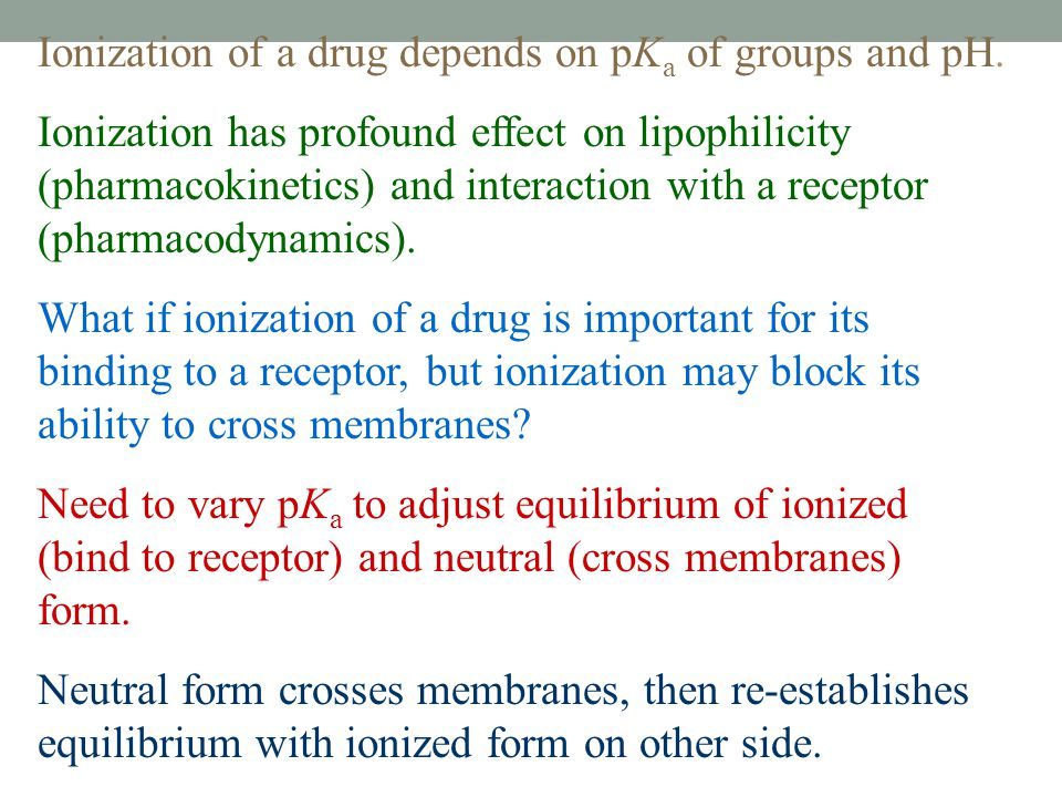 Ionization of a drug depends on pKa of groups and pH.