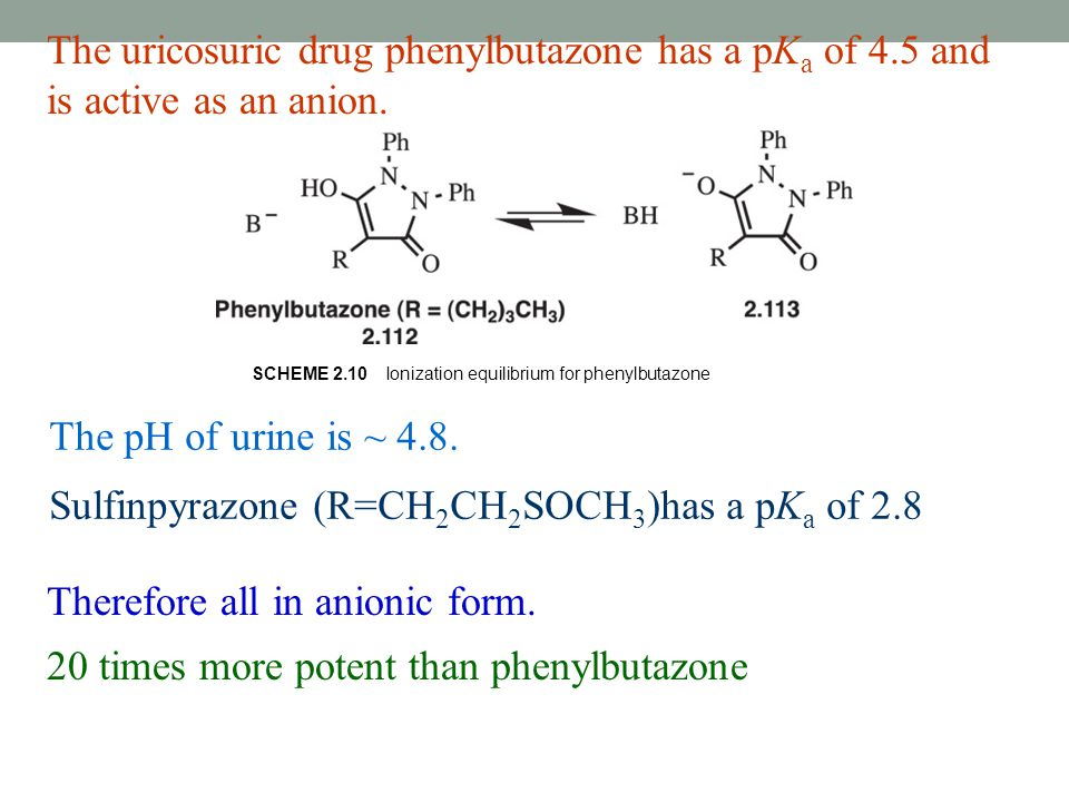 Sulfinpyrazone (R=CH2CH2SOCH3)has a pKa of 2.8