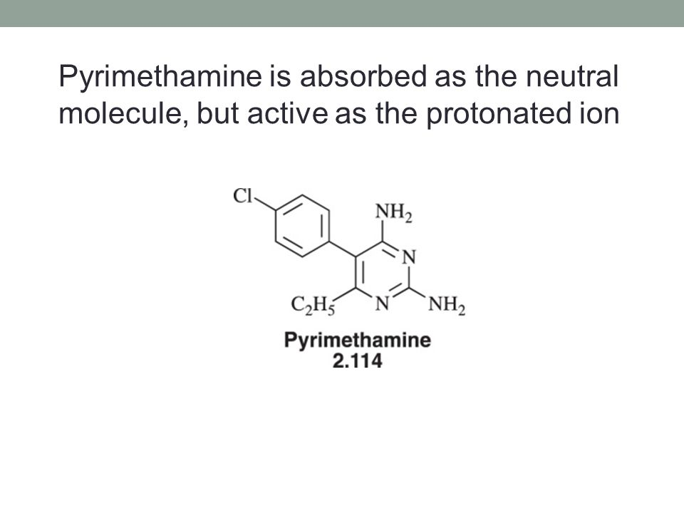 Pyrimethamine is absorbed as the neutral
