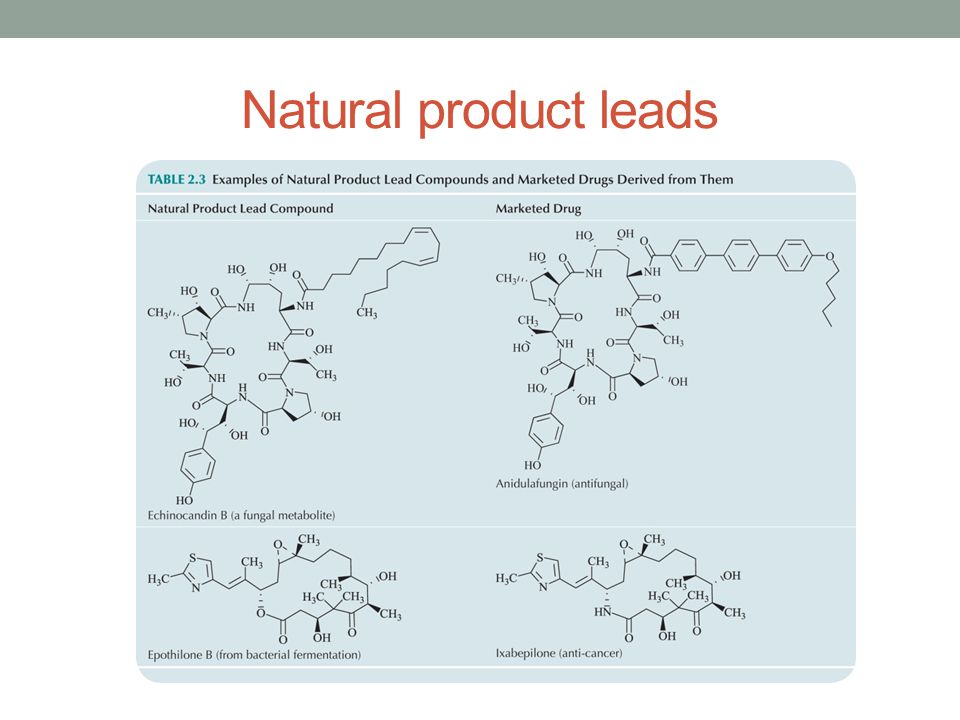 Natural product leads