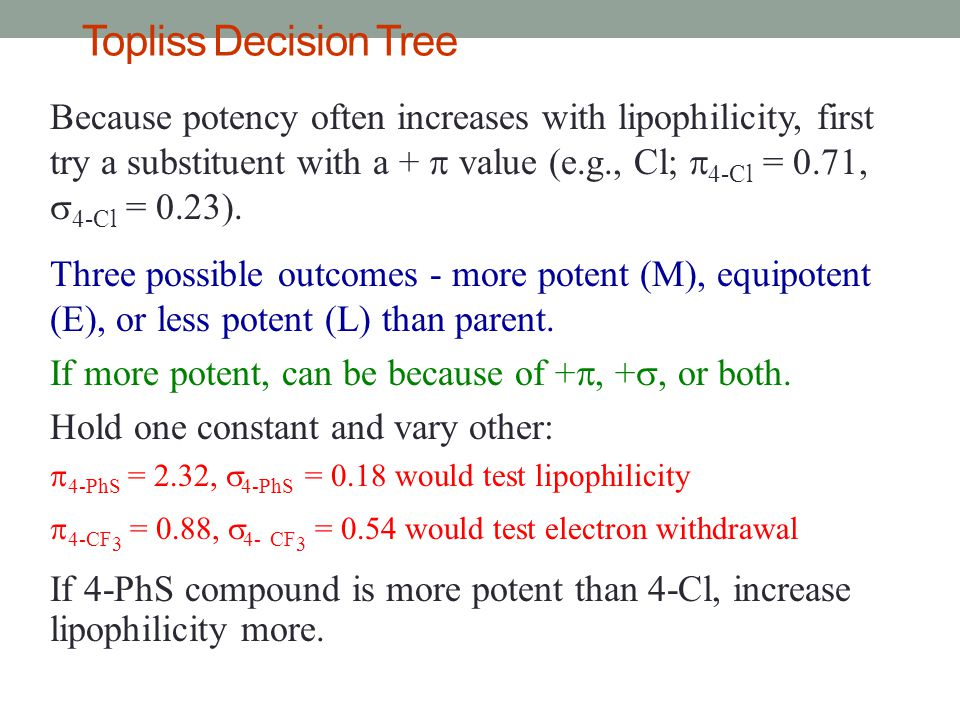 Topliss Decision Tree