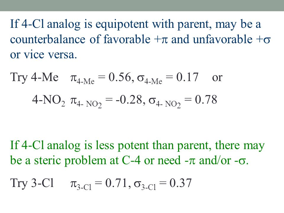 If 4-Cl analog is equipotent with parent, may be a counterbalance of favorable + and unfavorable + or vice versa.