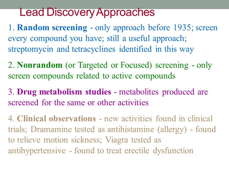 Lead Discovery Approaches