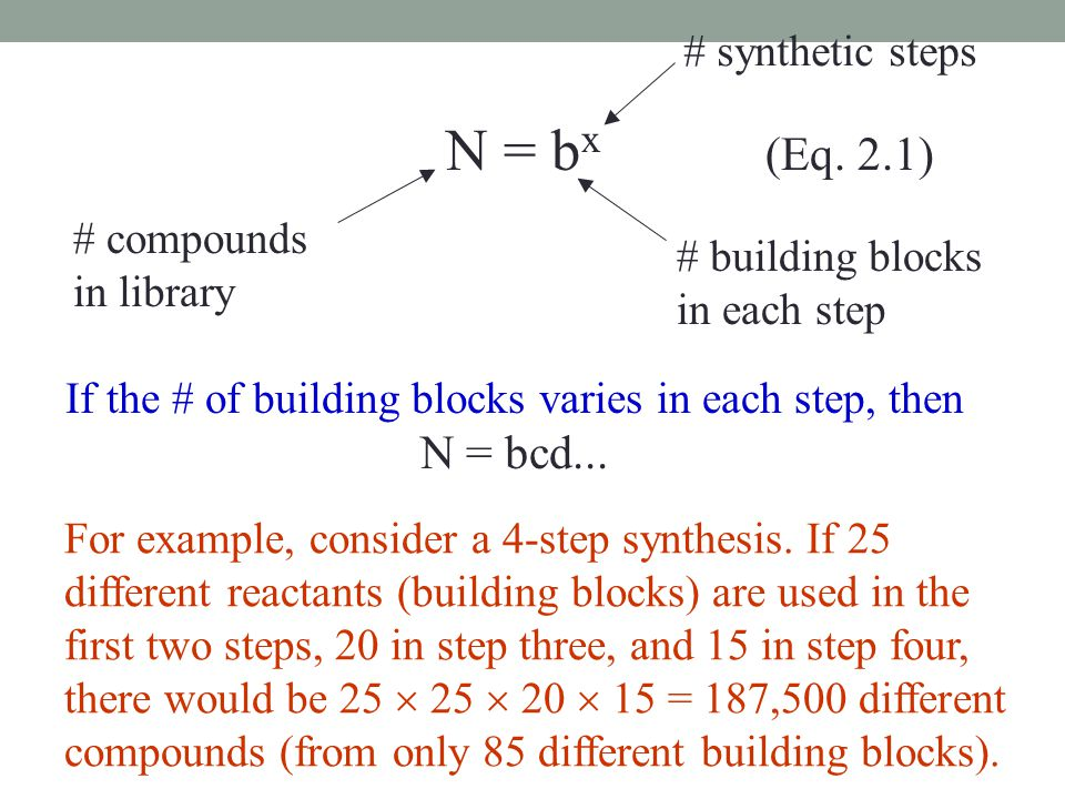 If the # of building blocks varies in each step, then N = bcd...