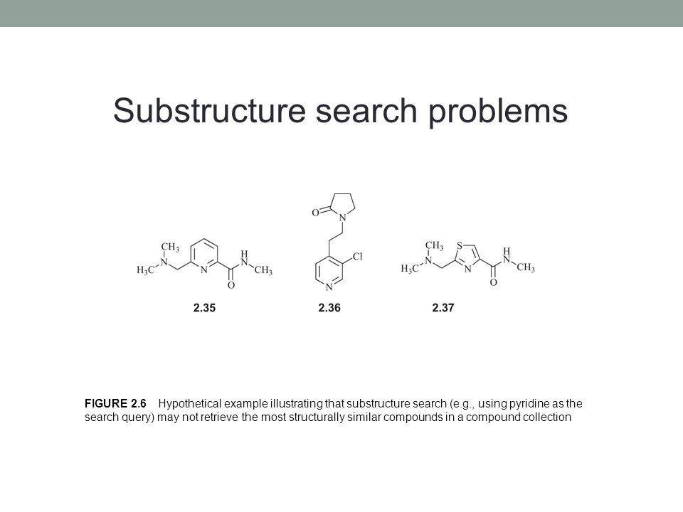 Substructure search problems