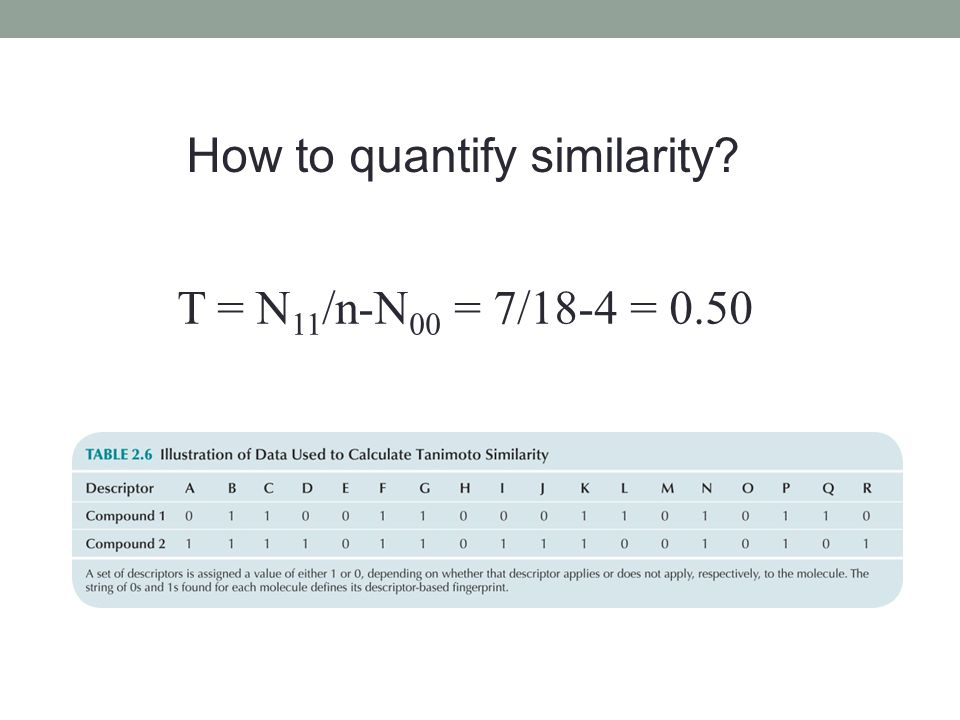How to quantify similarity