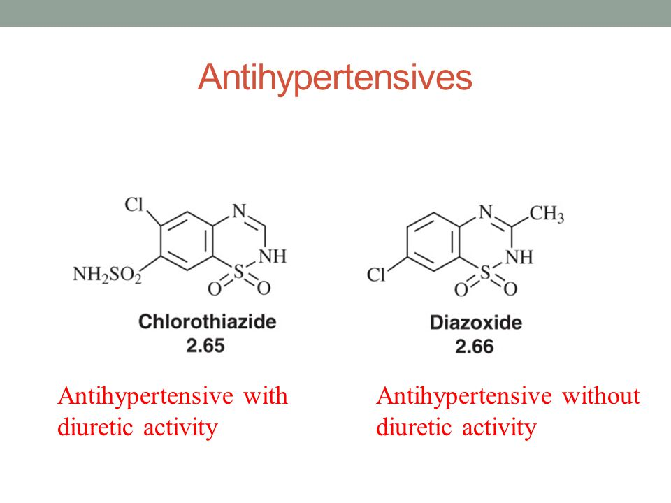 Antihypertensives Antihypertensive with diuretic activity