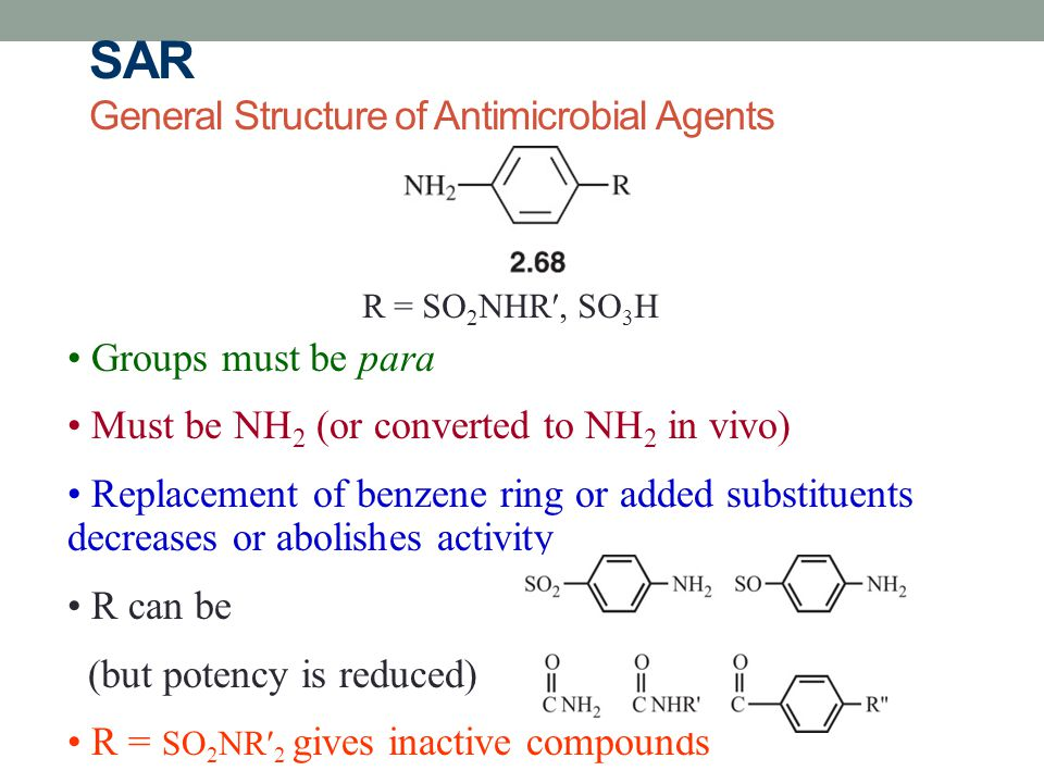 SAR General Structure of Antimicrobial Agents