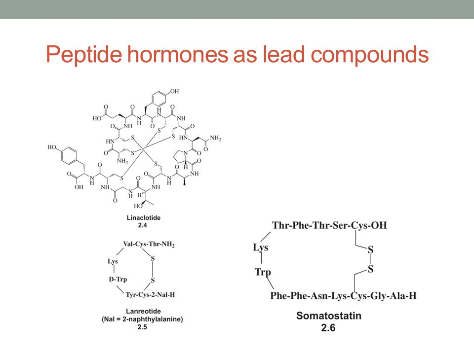 Peptide hormones as lead compounds