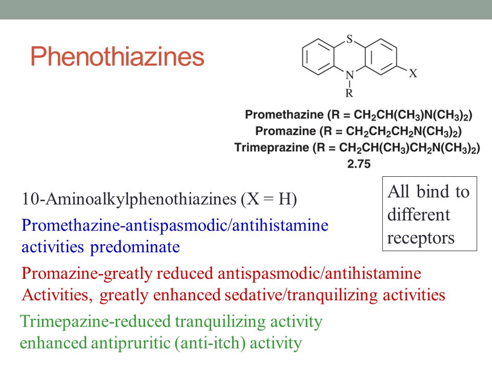Phenothiazines All bind to different receptors