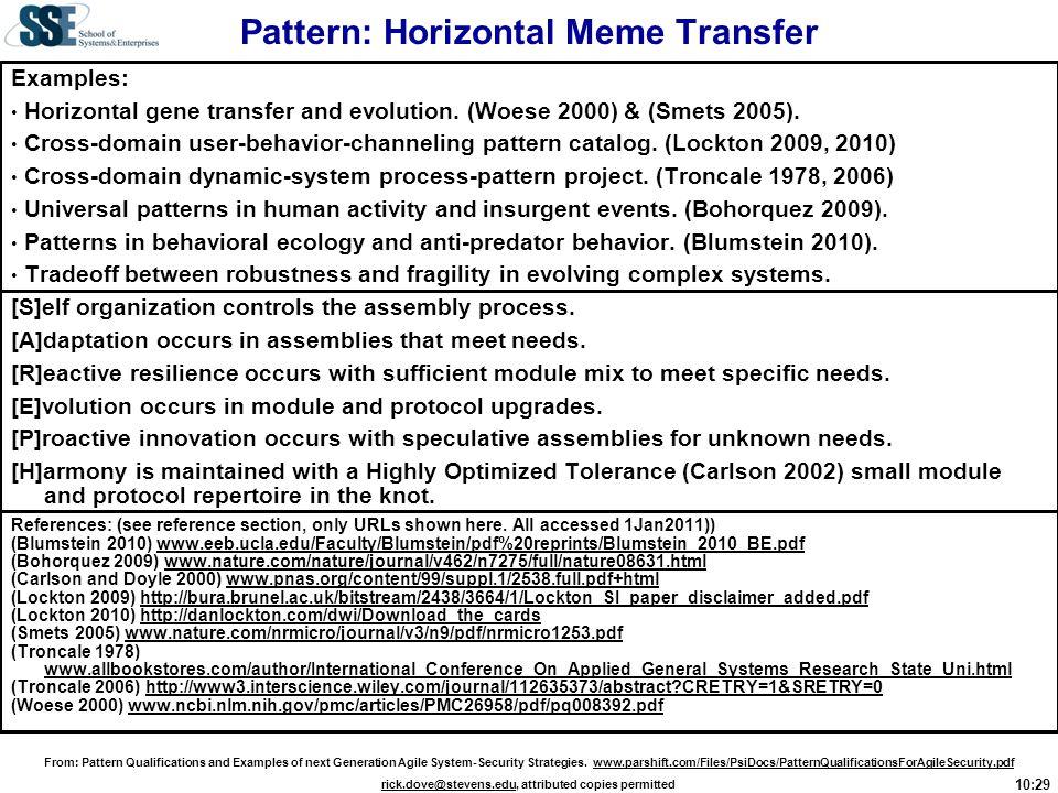 Pattern: Horizontal Meme Transfer
