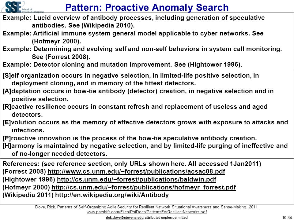 Pattern: Proactive Anomaly Search
