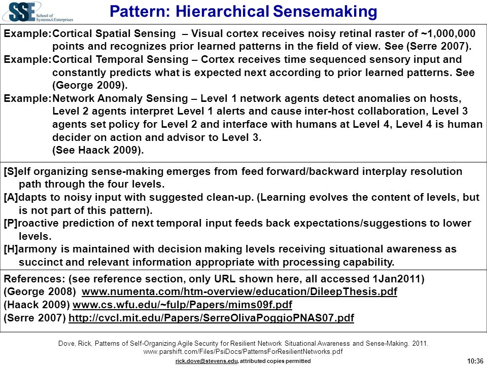 Pattern: Hierarchical Sensemaking