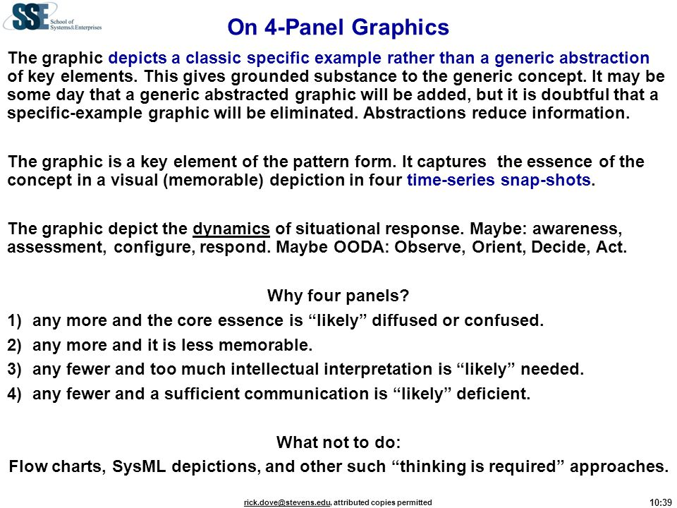 On 4-Panel Graphics