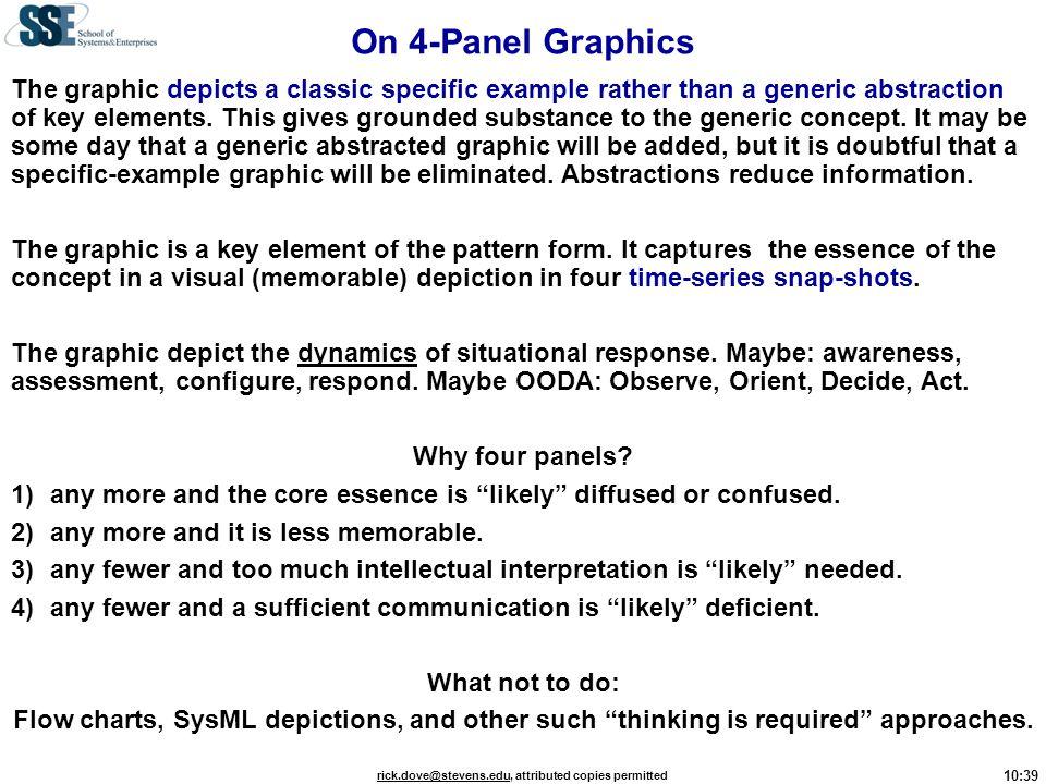 On 4-Panel Graphics