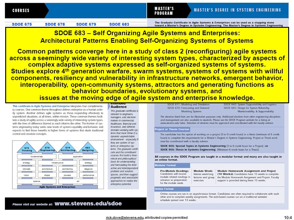 SDOE 675 SDOE 678 SDOE 679 SDOE Engineering. 679 Architecting. 683 Designing Thinking.