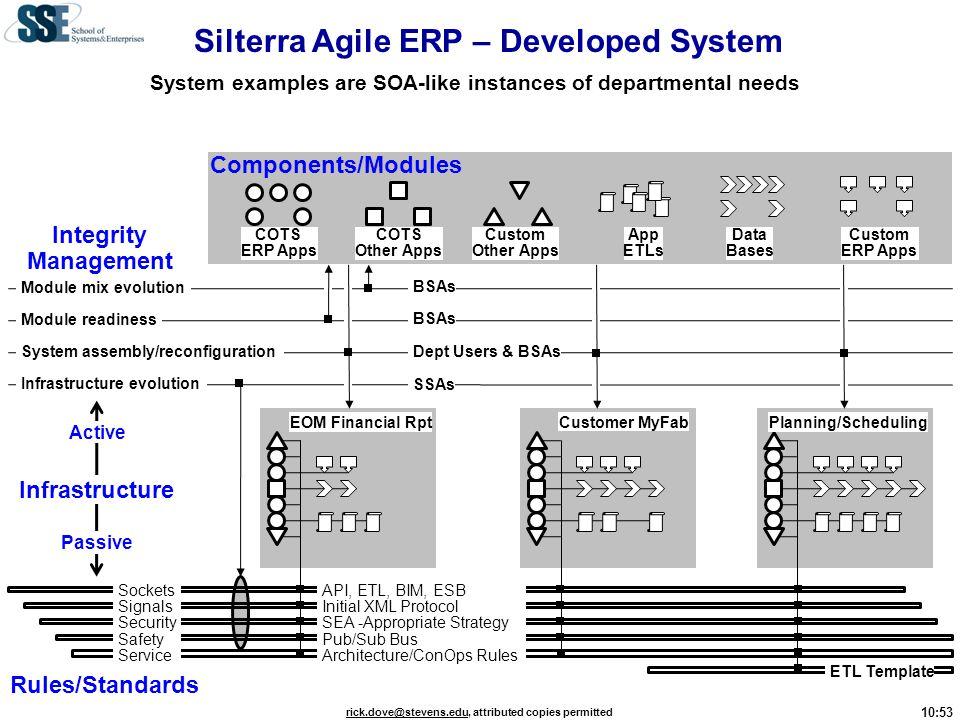 Silterra Agile ERP – Developed System